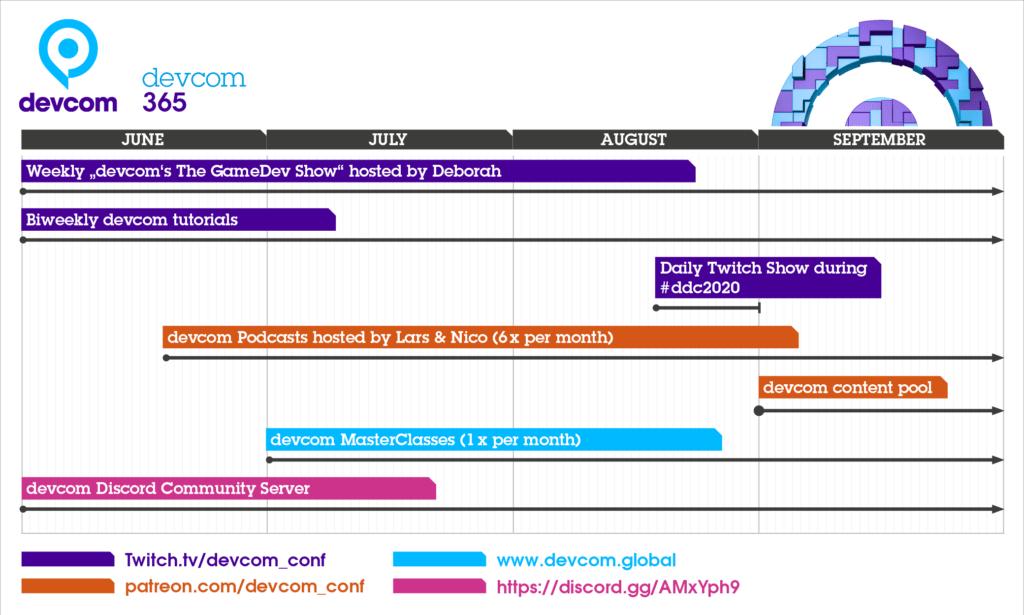 devcom 365 Termine auf Twitch und mehr